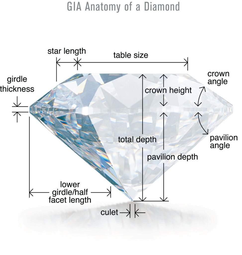 GIA-Diamond-Measurement